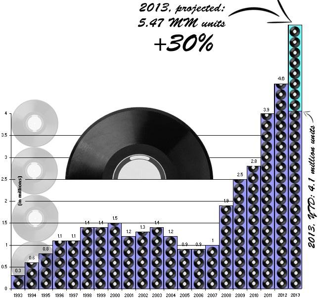 vinyl2013_Q3