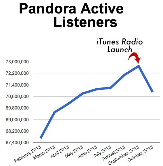 how to become active listeners