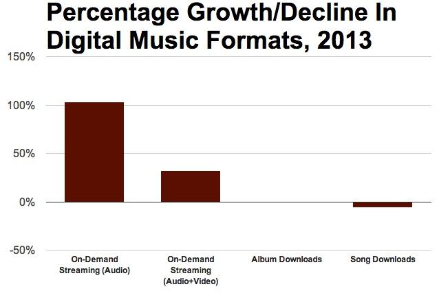 digitalupsdowns2014
