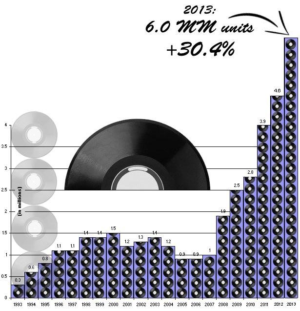 vinyl2013final