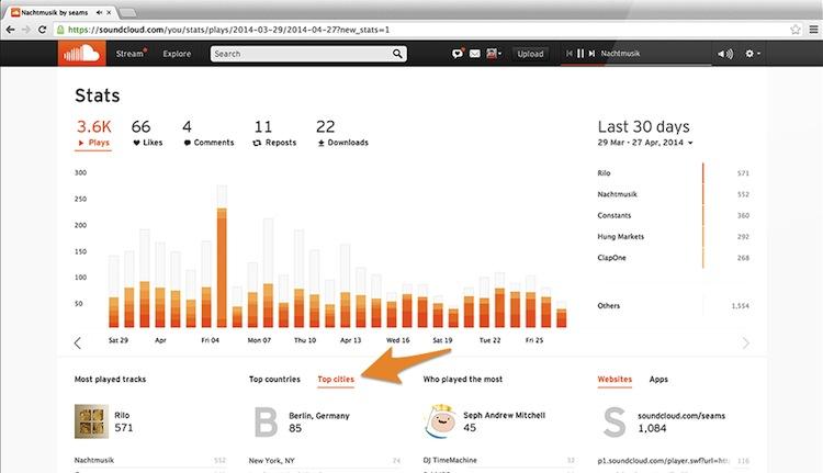 Stats_citylevels_Screenshot_Cinema__3_