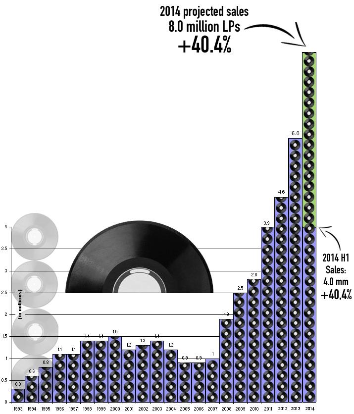 vinyl2014H1