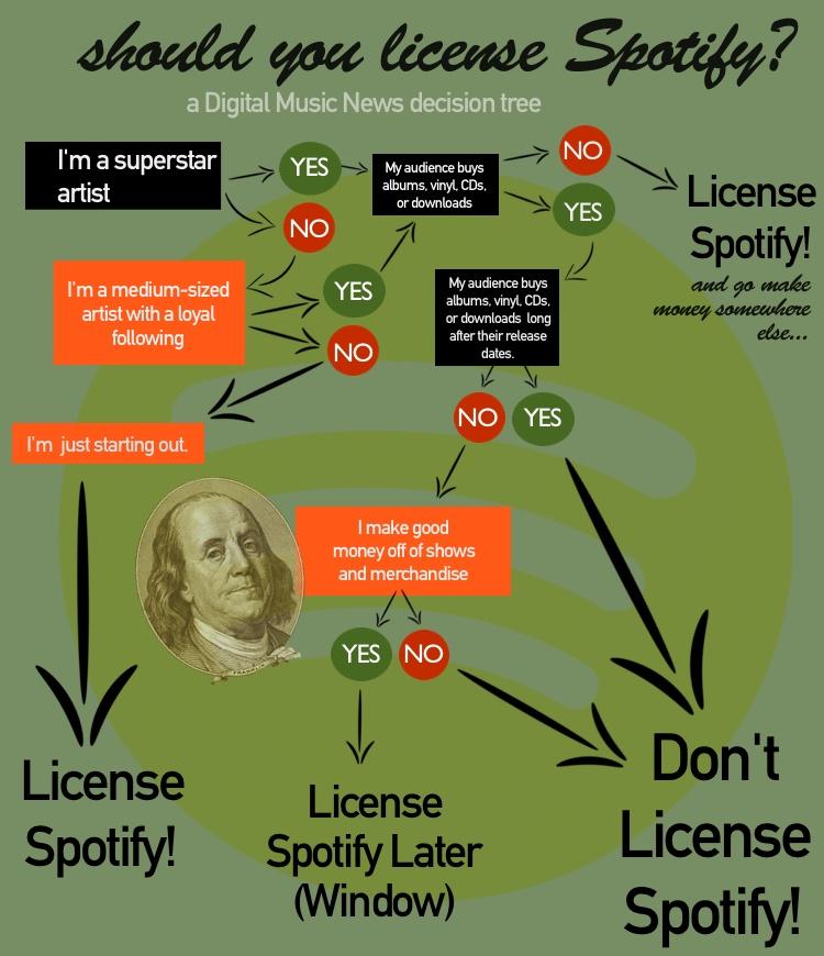 license_spotify6