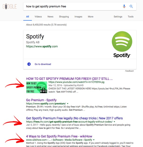 spotify premium gratis marzo 2019