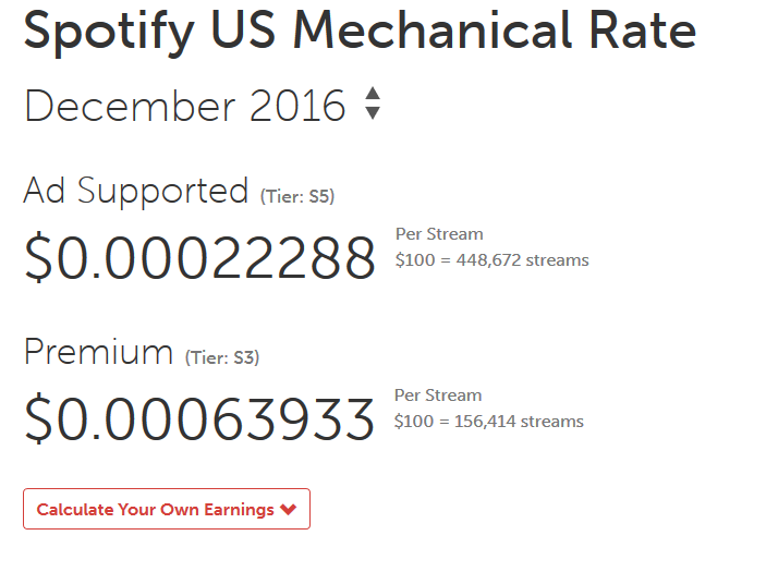 Exclusive Report: Spotify Artist Payments Are Declining In 2017