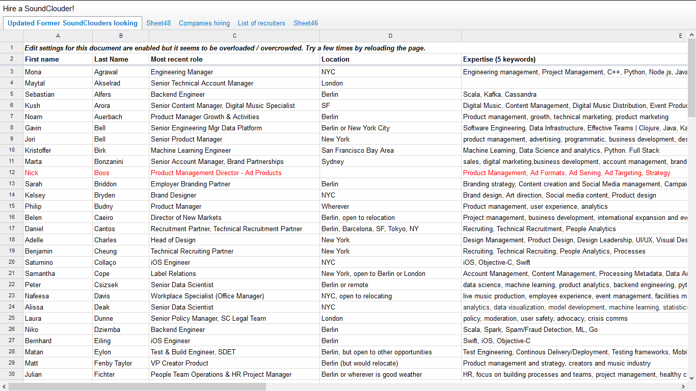 On Hire A SoundClouder People Can Also Find List Of 75 Recruiters With Phone Numbers And LinkedIn URLs