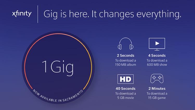 Comcast Announces 1-Gigabit Broadband for $140/month  The Same