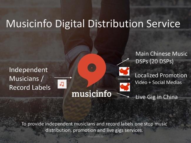 Qq Music Certification