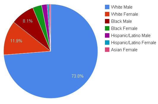 diversity_2013_1