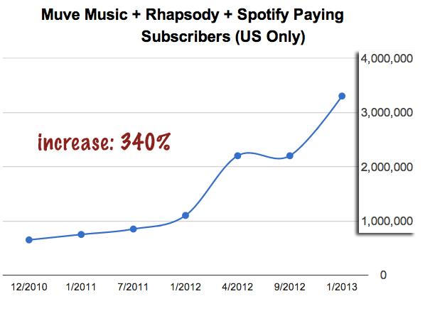 subscription2013