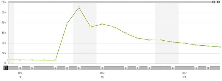 Screen shot 2013-12-27 at 10.17.09 AM