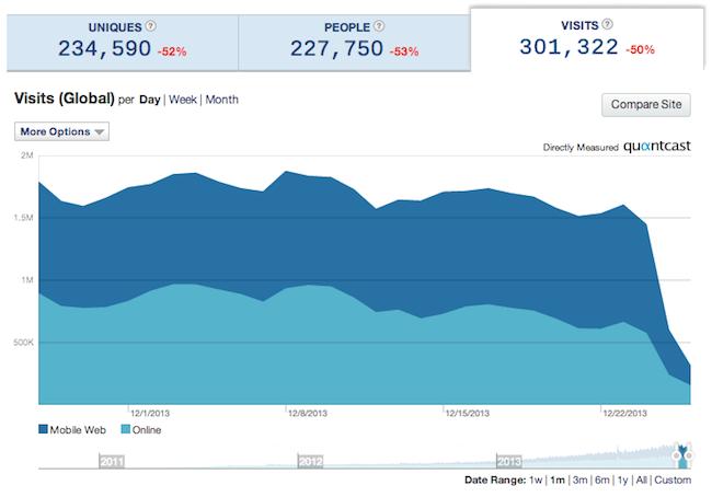 Screen shot 2013-12-27 at 4.21.38 PM