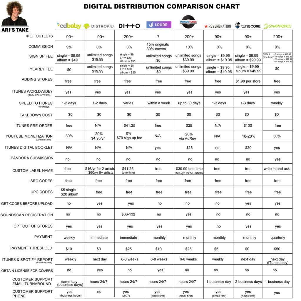 final_chart_10-3-16