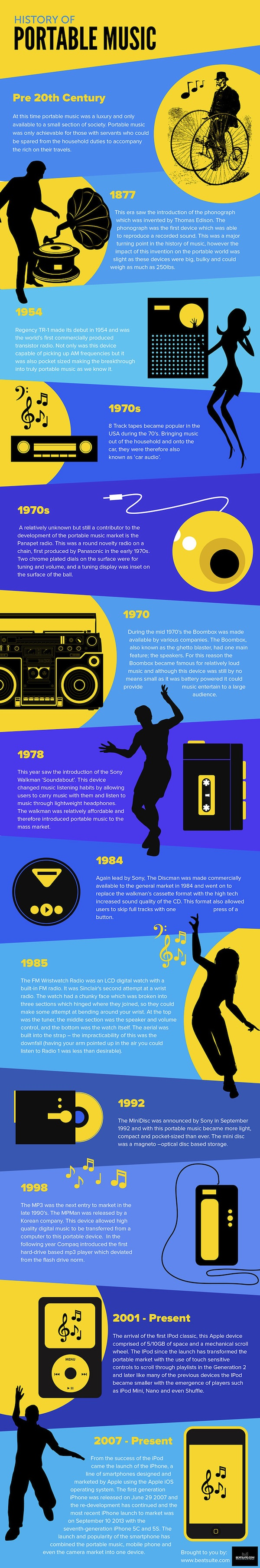 History-portable-music_v1