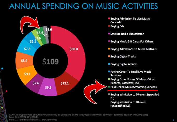totalspending1