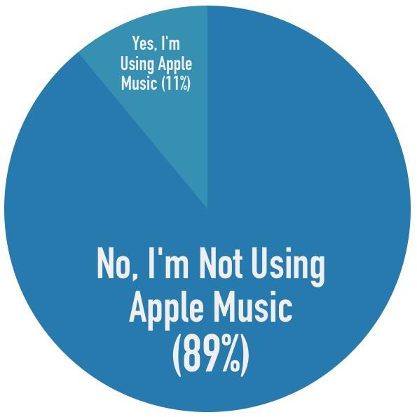 apple_musicwatch2
