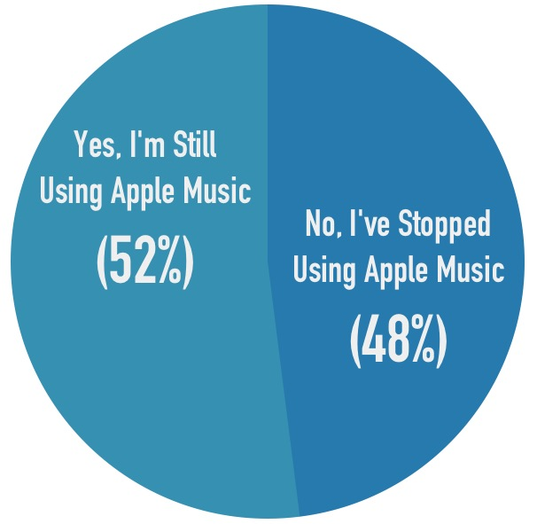 apple_musicwatch3