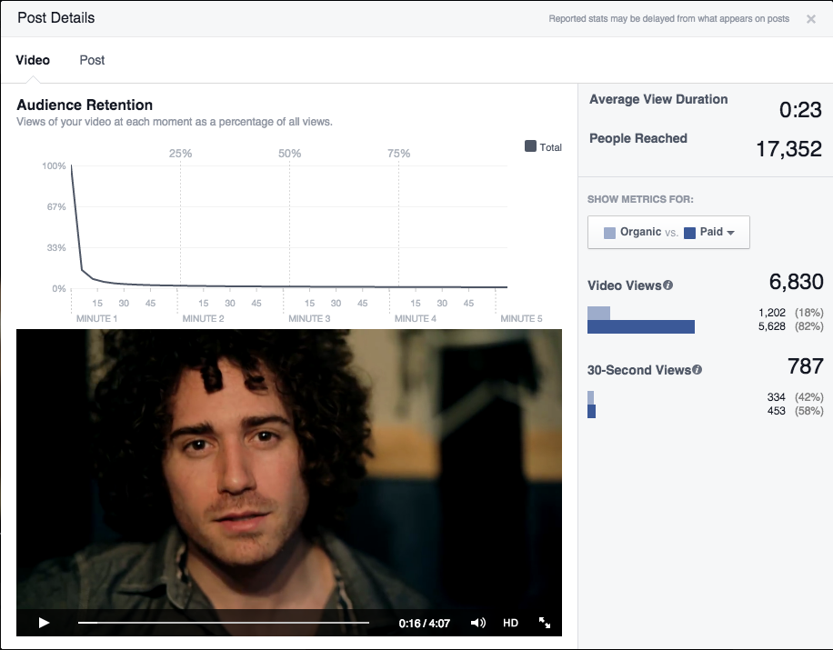 ot-facebook-retention
