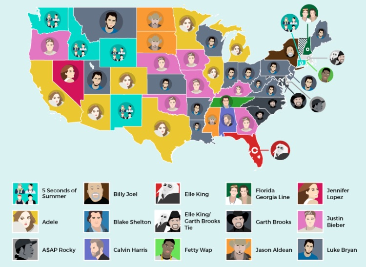 Most Popular Artist per State