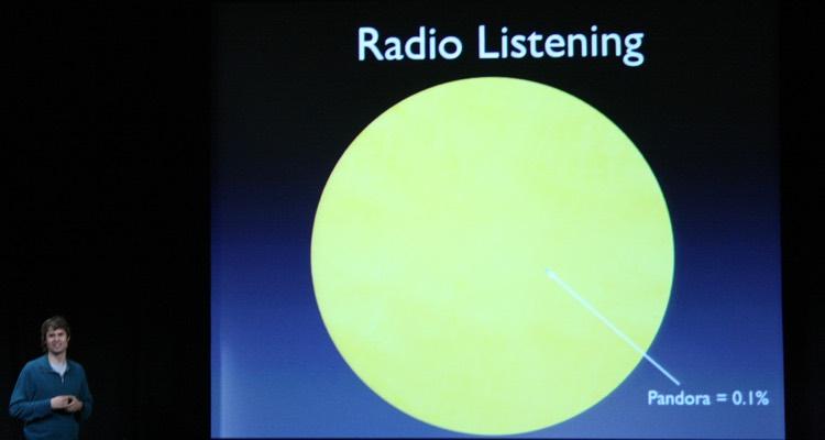 Founder Tim Westegren presenting Pandora in 2007.