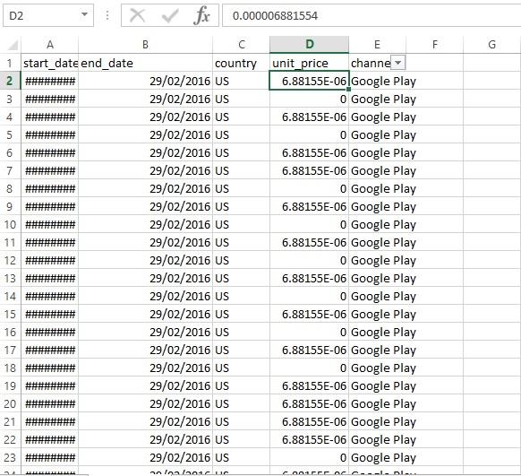 Google Play Payouts