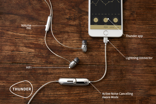 Thunder iPhone Earphones 2