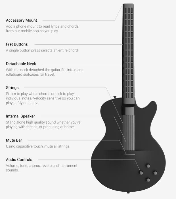 Magic Instruments Guitar Setup