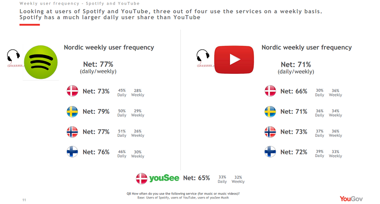 48% of the Entire Swedish+Norwegian Population Is Paying for