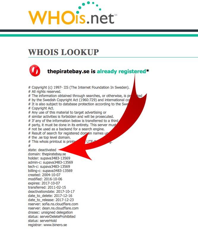 Whois.net lookup of thepiratebay.se