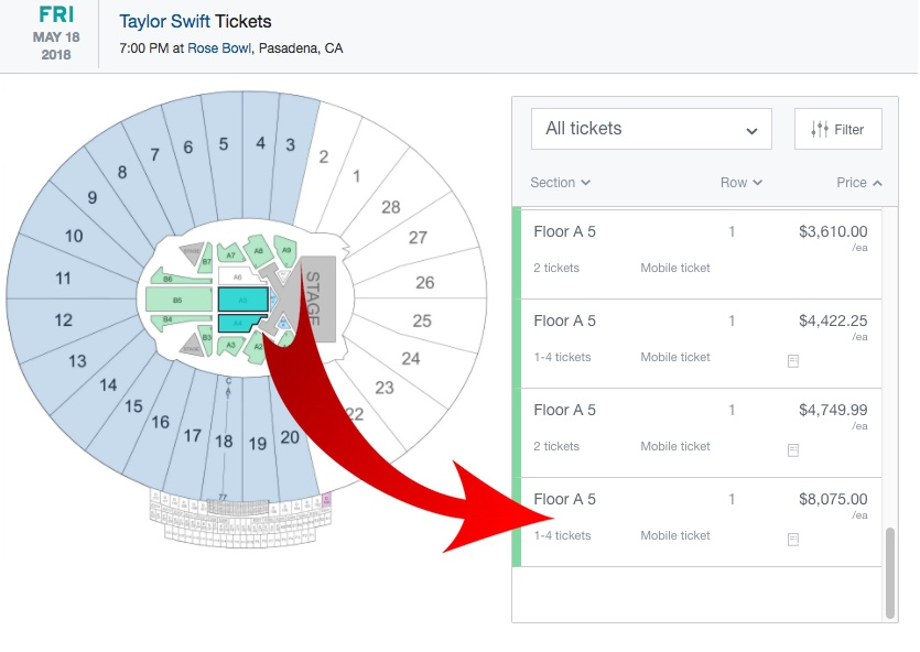 Taylor Swift Reputation Tour Ticket Prices Hit 8 000