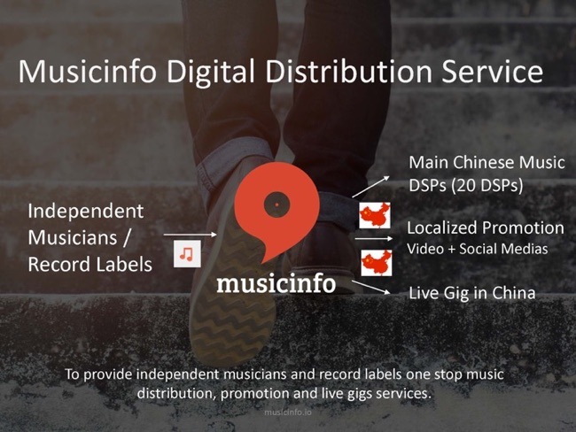Musicinfo Just Expanded Its Distribution Services Into China