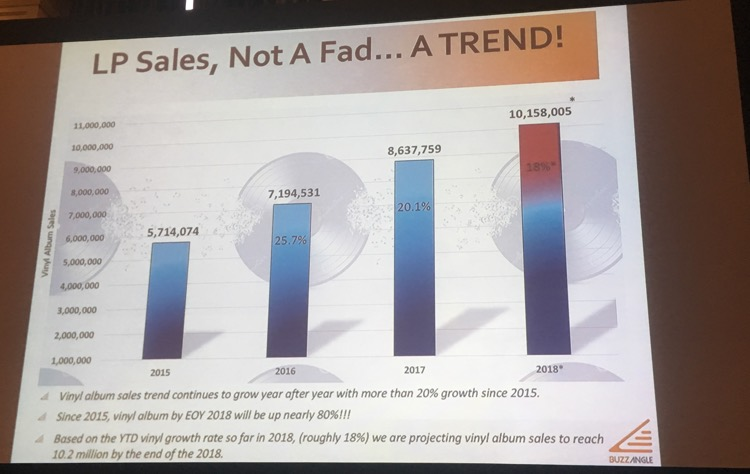 BuzzAngle's lead-off slide from their presentation at Making Vinyl in Detroit