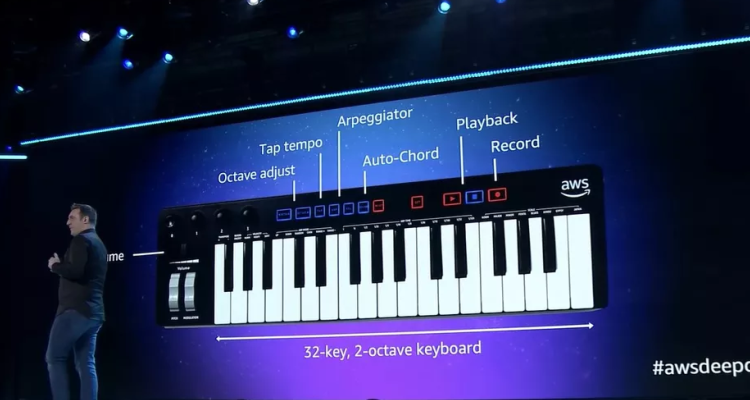 Amazon Unveils Ai-powered Keyboard, Deepcomposer ⁠⁠— For Machine Learning Generated Music