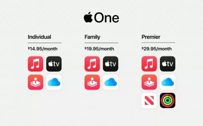 Apple One subscription features